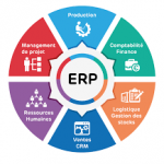 Image ERP Expliquations