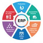 Image ERP Expliquations